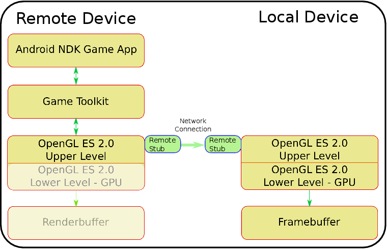 figure stack1.png